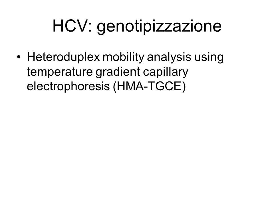 HCV: genotipizzazione