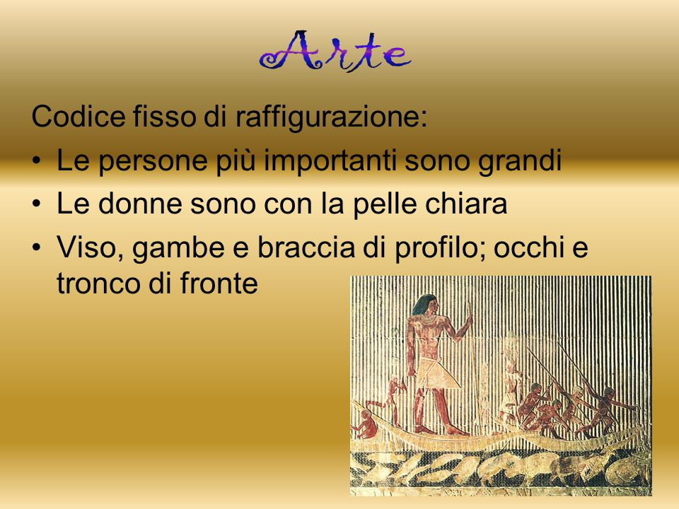 Arte Codice fisso di raffigurazione: