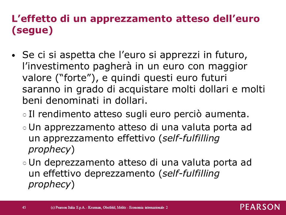 L'effetto di un apprezzamento atteso dell'euro (segue)