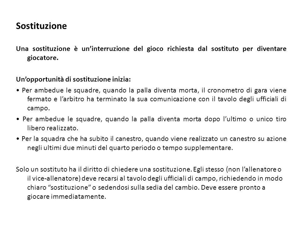 Sostituzione Una sostituzione è un'interruzione del gioco richiesta dal sostituto per diventare giocatore.