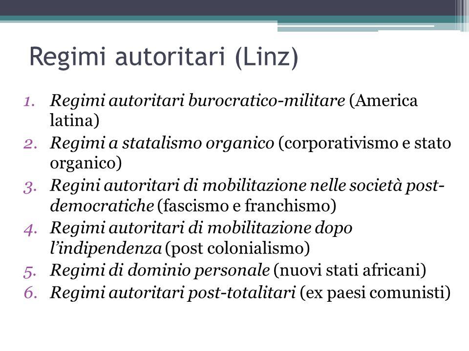 Regimi autoritari (Linz)