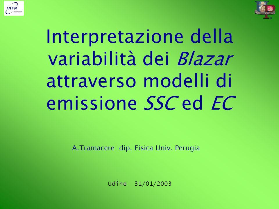 A.Tramacere dip. Fisica Univ. Perugia