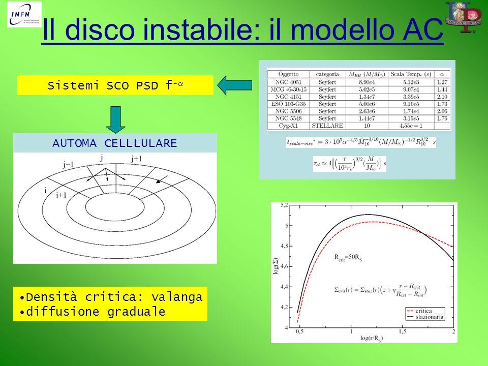 Il disco instabile: il modello AC