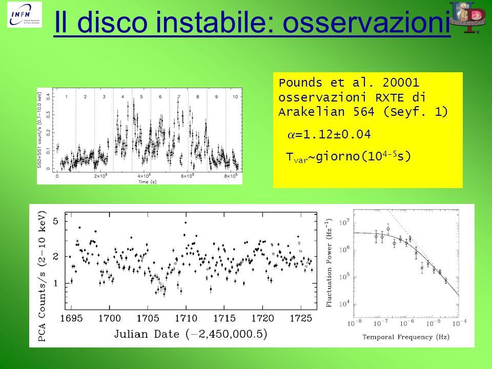 Il disco instabile: osservazioni