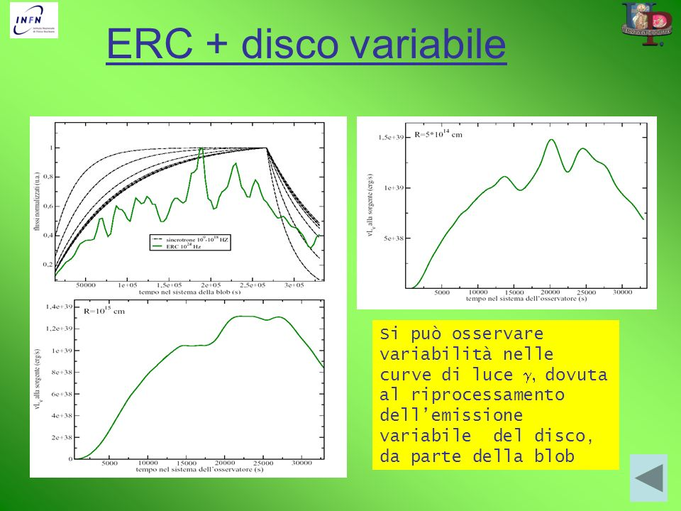 ERC + disco variabile