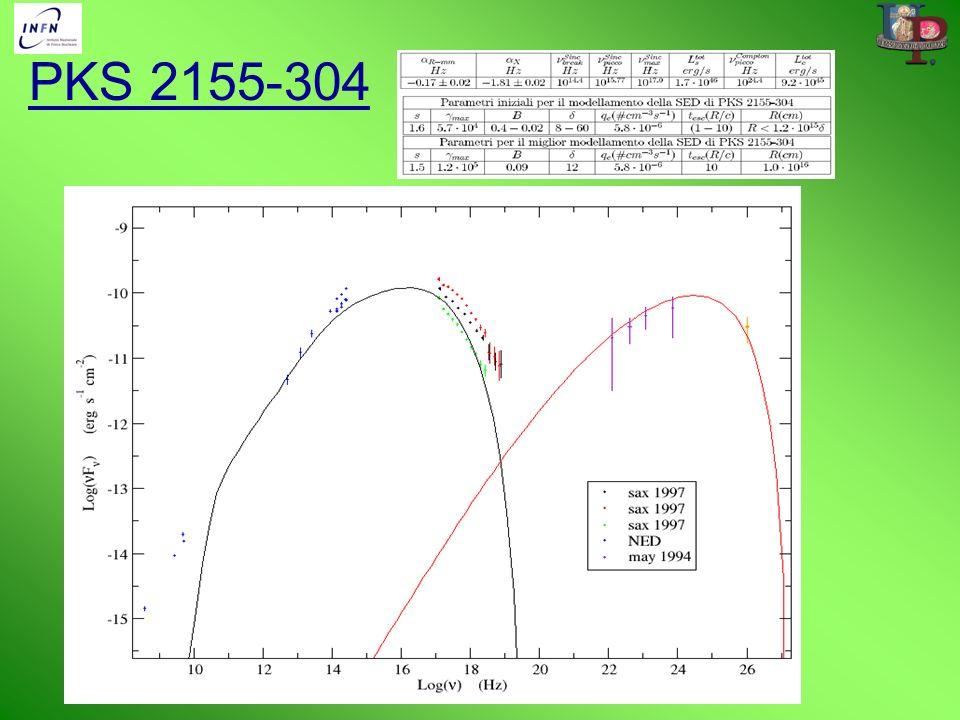 PKS 2155-304