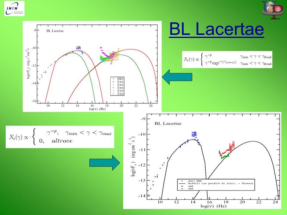 BL Lacertae