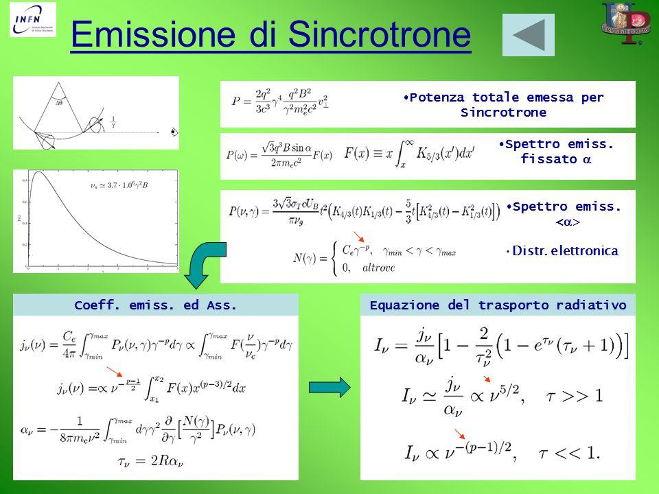 Emissione di Sincrotrone