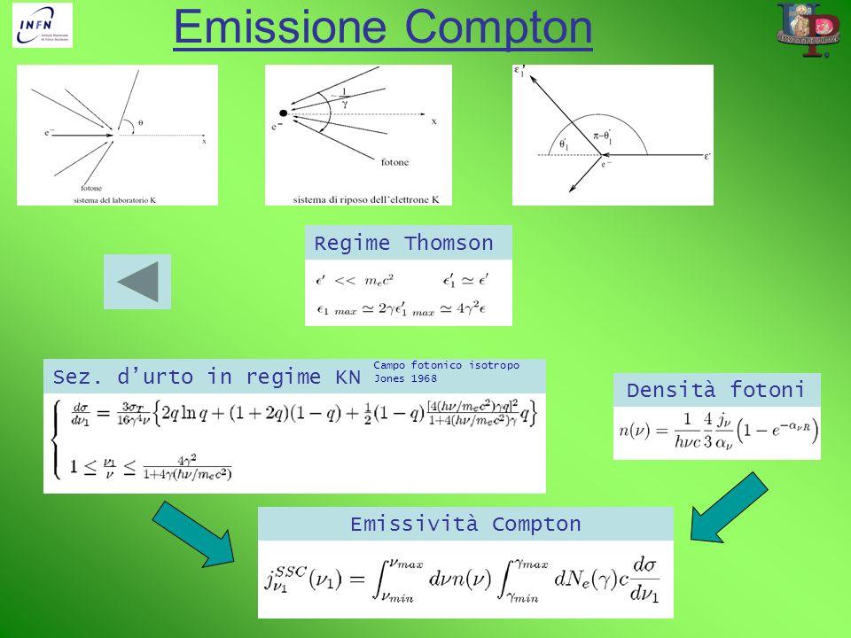 Emissione Compton Regime Thomson Sez. d'urto in regime KN