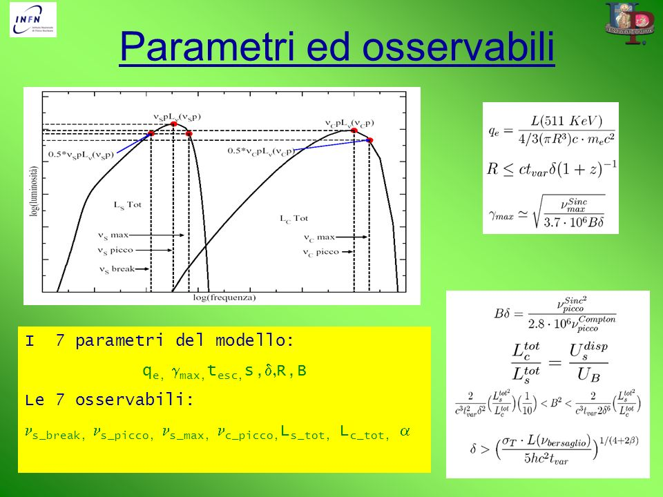 Parametri ed osservabili