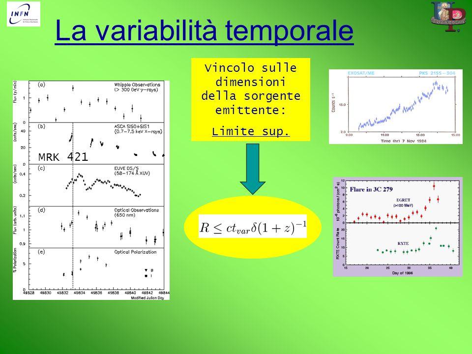 La variabilità temporale