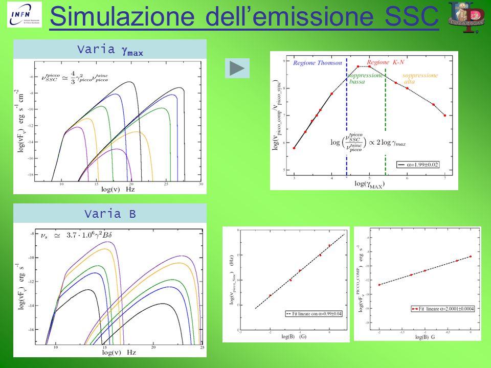Simulazione dell'emissione SSC