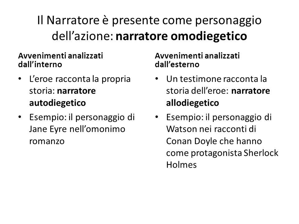 Il Narratore è presente come personaggio dell'azione: narratore omodiegetico