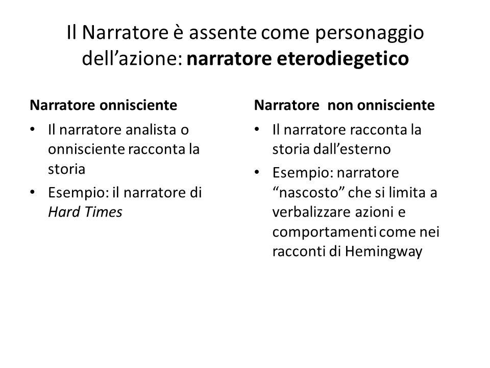 Il Narratore è assente come personaggio dell'azione: narratore eterodiegetico