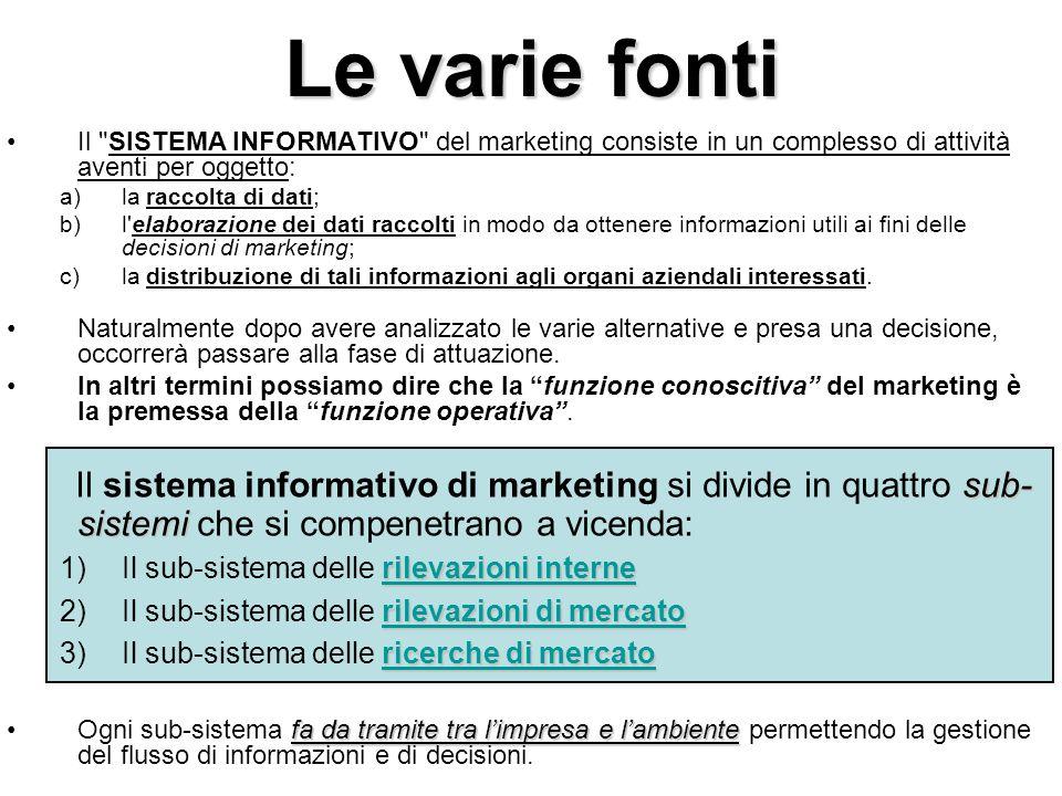 Le varie fonti Il SISTEMA INFORMATIVO del marketing consiste in un complesso di attività aventi per oggetto: