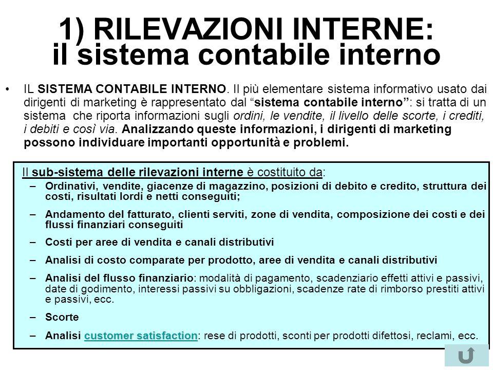 1) RILEVAZIONI INTERNE: il sistema contabile interno