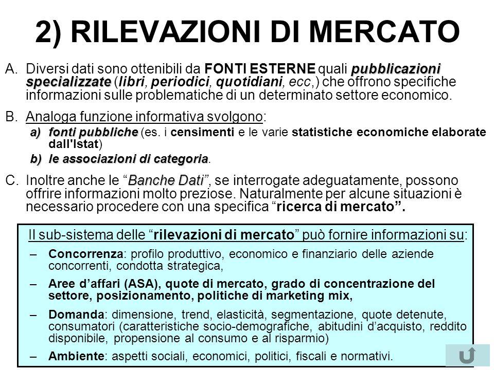 2) RILEVAZIONI DI MERCATO