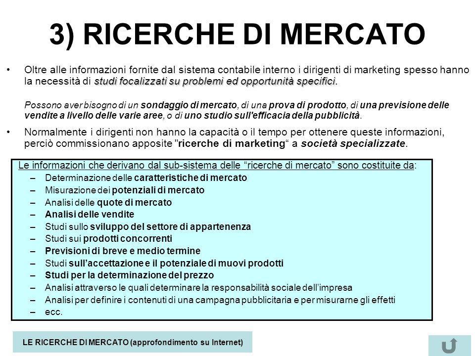 LE RICERCHE DI MERCATO (approfondimento su Internet)