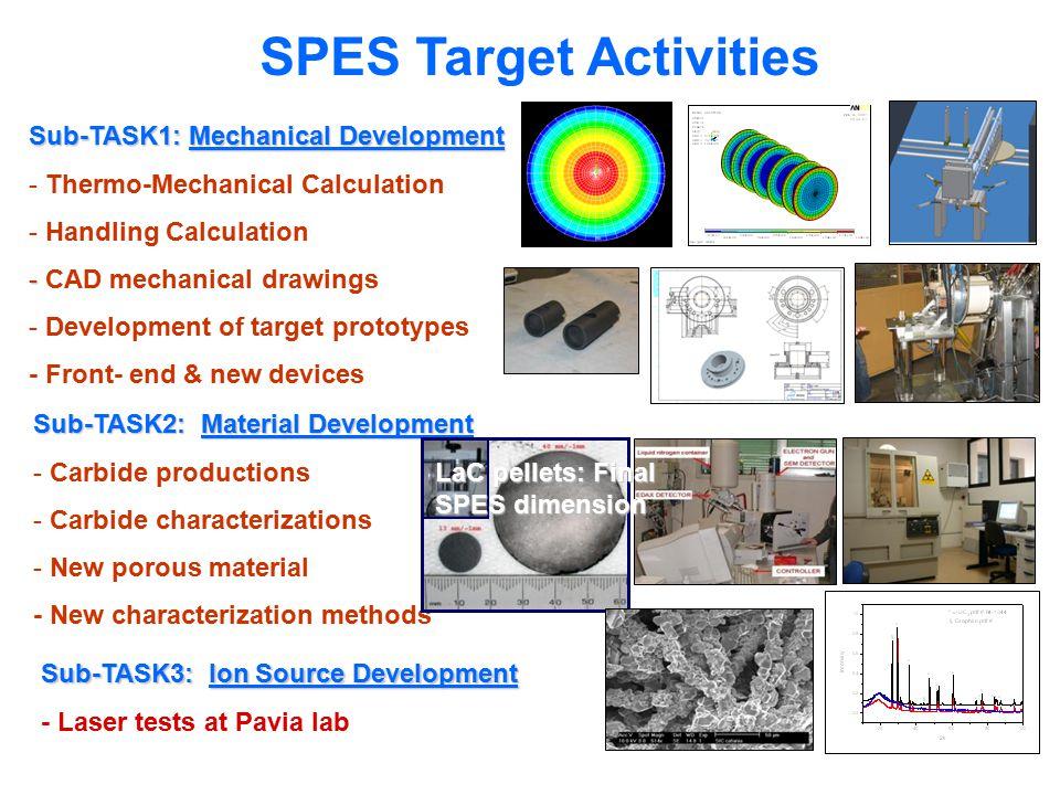 SPES Target Activities