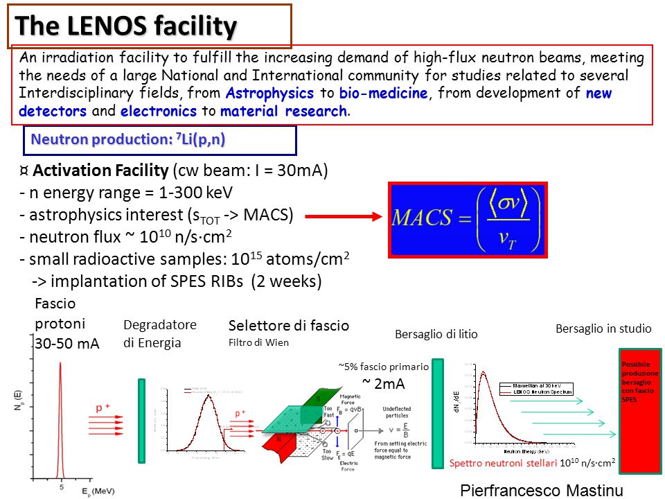 The LENOS facility ¤ Activation Facility (cw beam: I = 30mA)