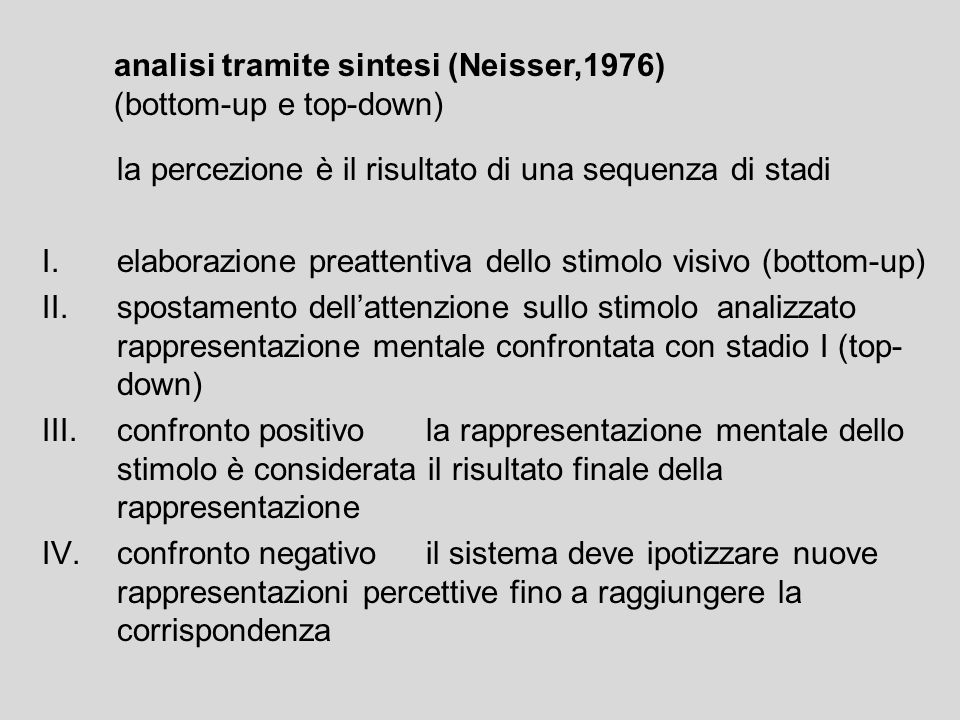 analisi tramite sintesi (Neisser,1976)