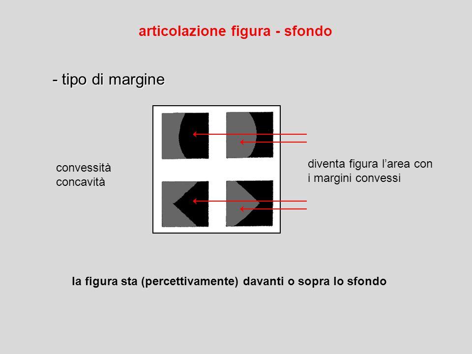 - tipo di margine articolazione figura - sfondo