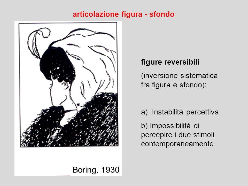 Boring, 1930 articolazione figura - sfondo figure reversibili