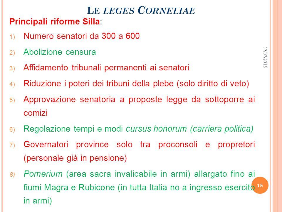 Le leges Corneliae Principali riforme Silla: