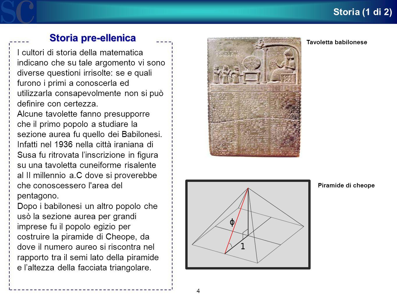Storia pre-ellenica Storia (1 di 2)