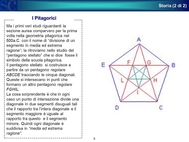 I Pitagorici Storia (2 di 2)