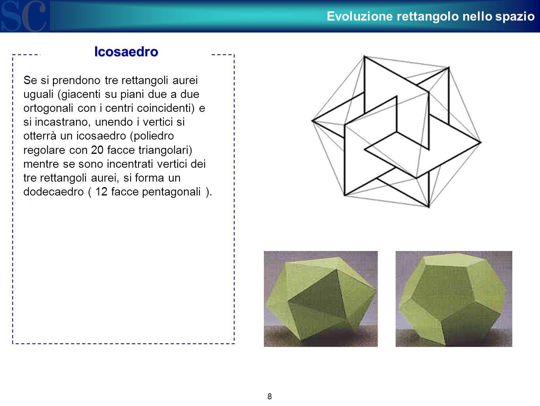 Icosaedro Evoluzione rettangolo nello spazio