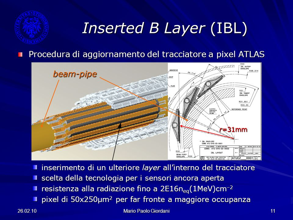 Inserted B Layer (IBL) Procedura di aggiornamento del tracciatore a pixel ATLAS. r=31mm. beam-pipe.