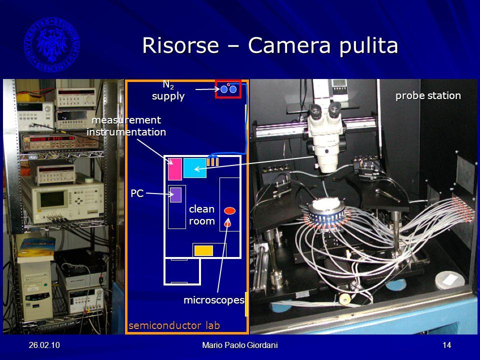 Risorse – Camera pulita