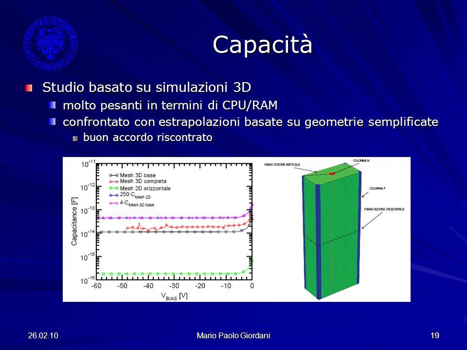 Capacità Studio basato su simulazioni 3D