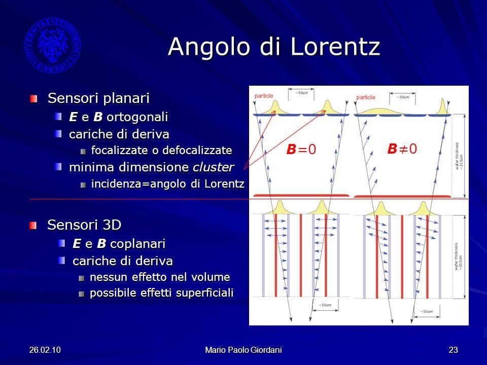 Angolo di Lorentz Sensori planari B=0 B≠0 Sensori 3D E e B ortogonali