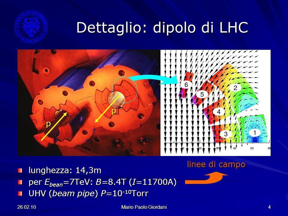 Dettaglio: dipolo di LHC