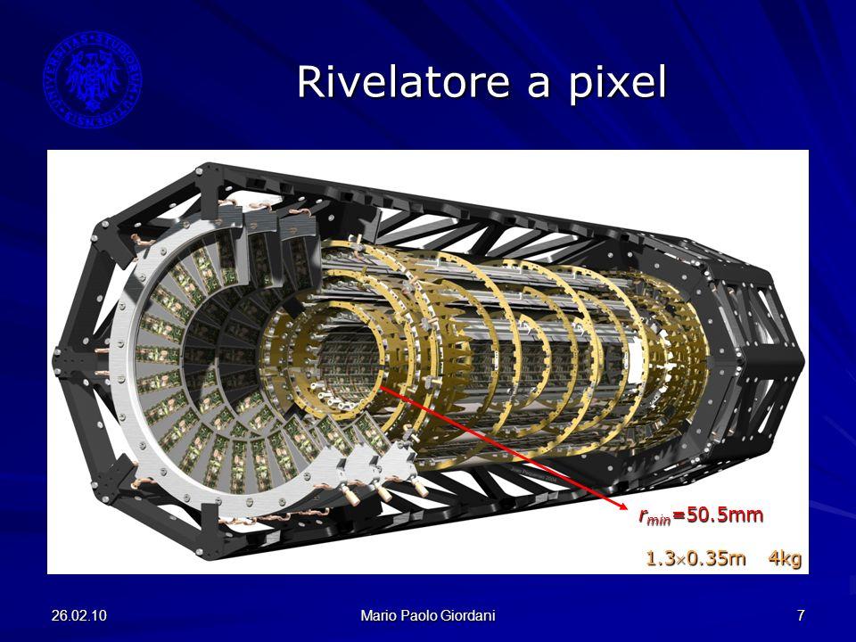 Rivelatore a pixel rmin=50.5mm 1.30.35m 4kg 26.02.10