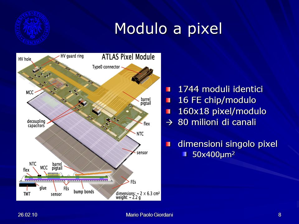 Modulo a pixel 1744 moduli identici 16 FE chip/modulo
