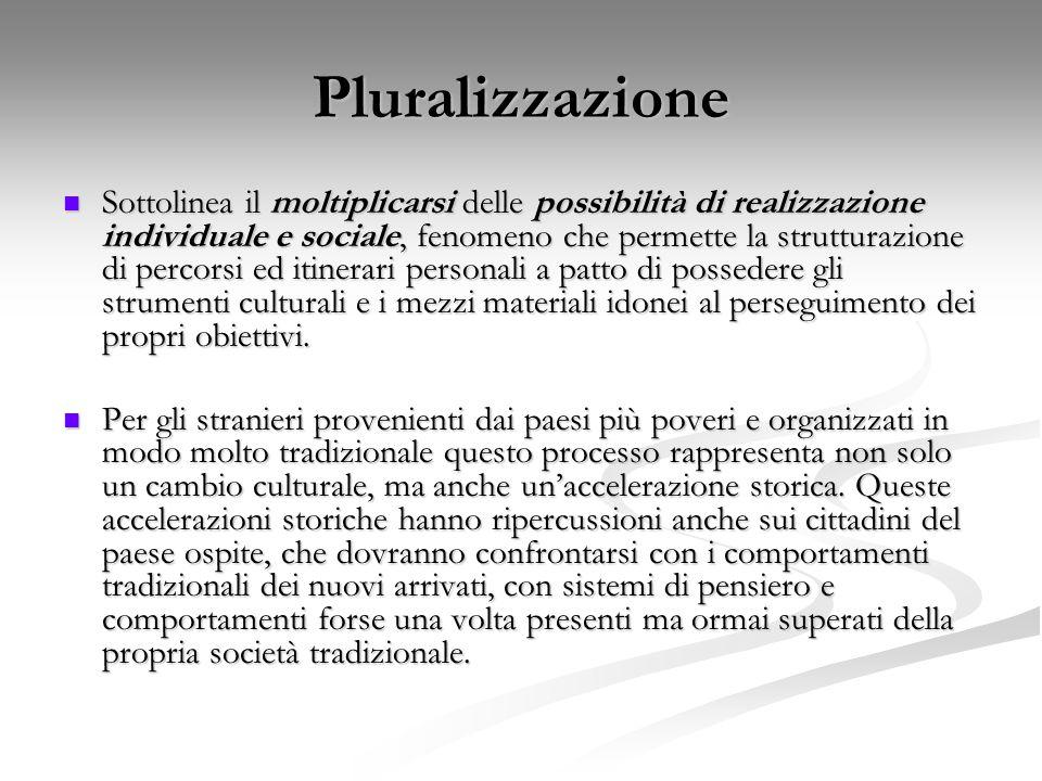 Pluralizzazione