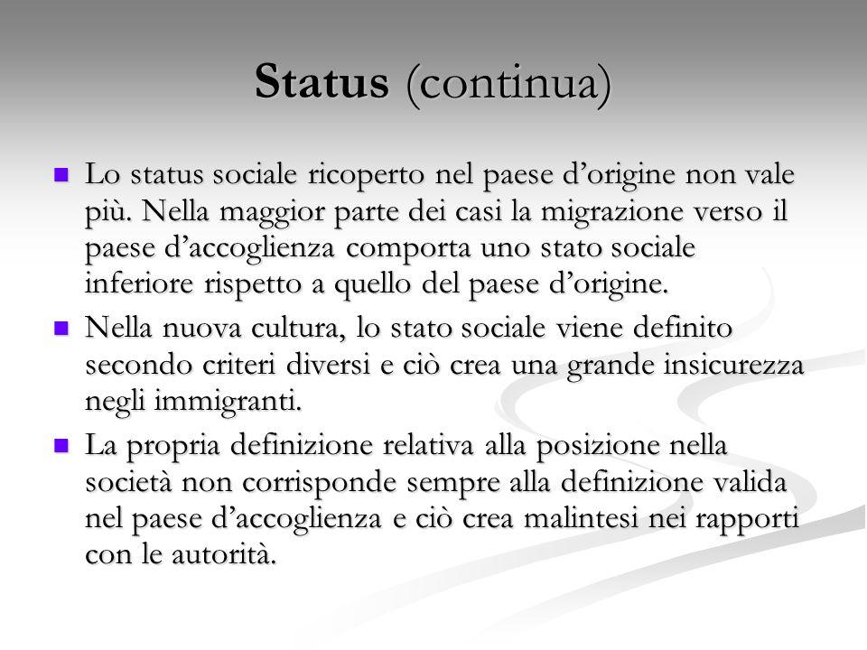 Status (continua)