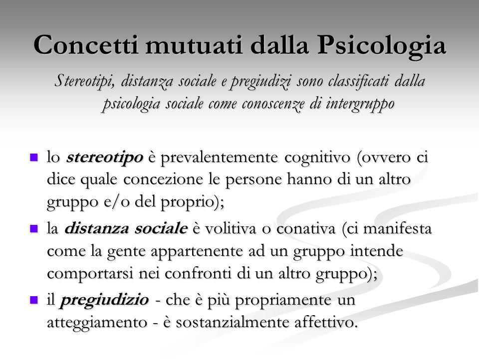 Concetti mutuati dalla Psicologia