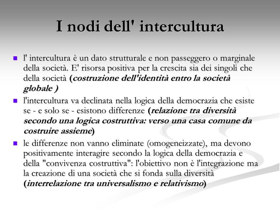 I nodi dell intercultura