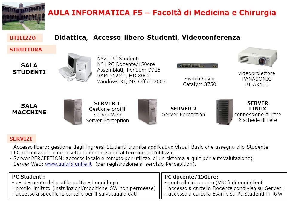AULA INFORMATICA F5 – Facoltà di Medicina e Chirurgia