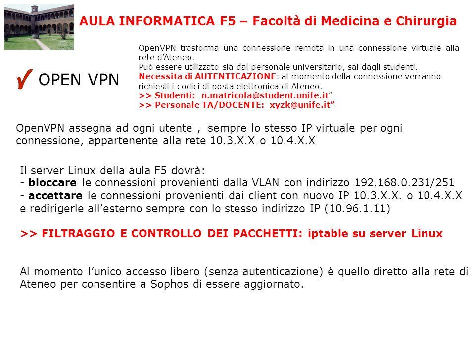 OPEN VPN AULA INFORMATICA F5 – Facoltà di Medicina e Chirurgia