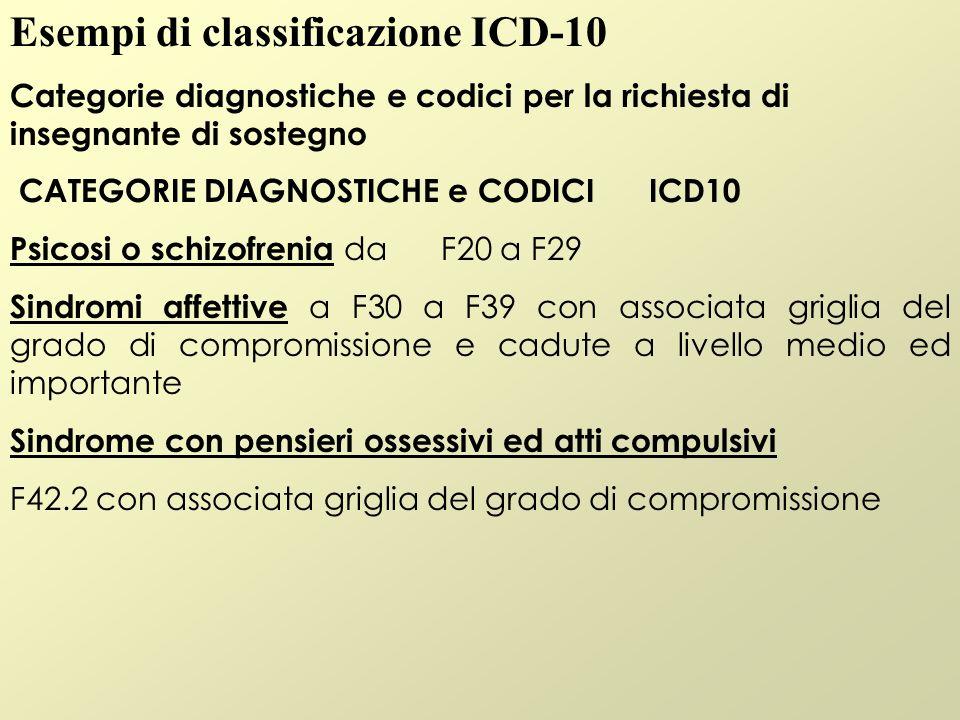 Esempi di classificazione ICD-10