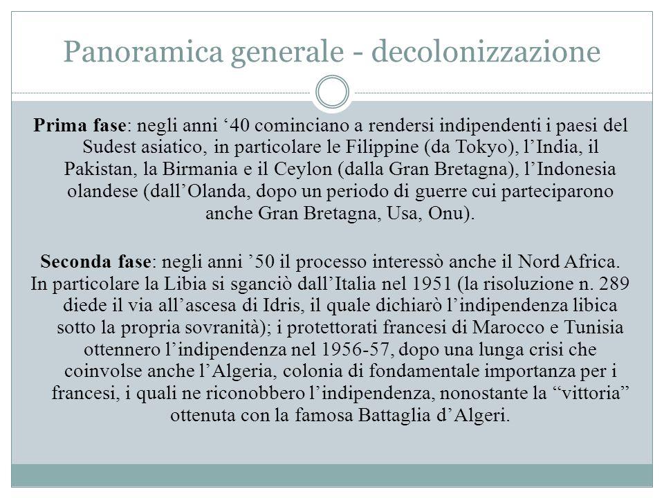 Panoramica generale - decolonizzazione