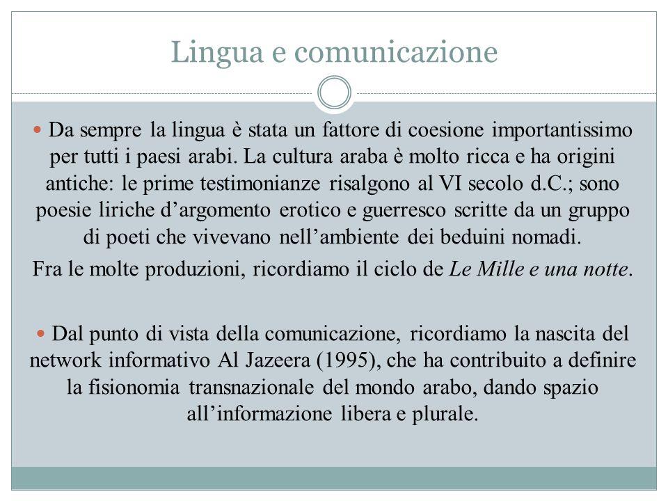Lingua e comunicazione