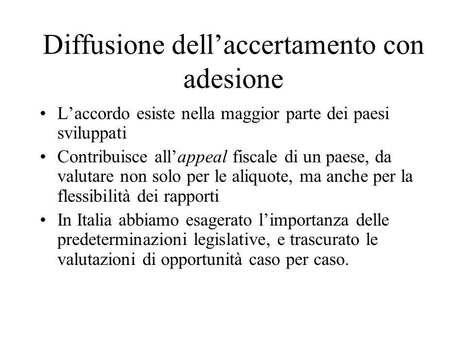 Diffusione dell'accertamento con adesione
