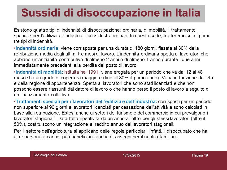 Sussidi di disoccupazione in Italia