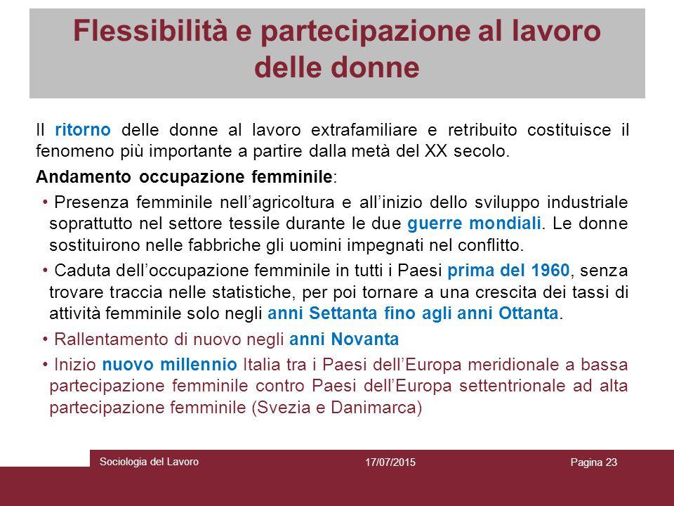 Flessibilità e partecipazione al lavoro delle donne